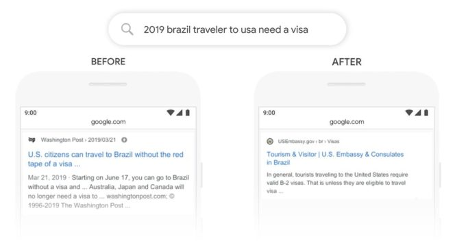 Exemple : 2019 brazil traveler to usa need a visa