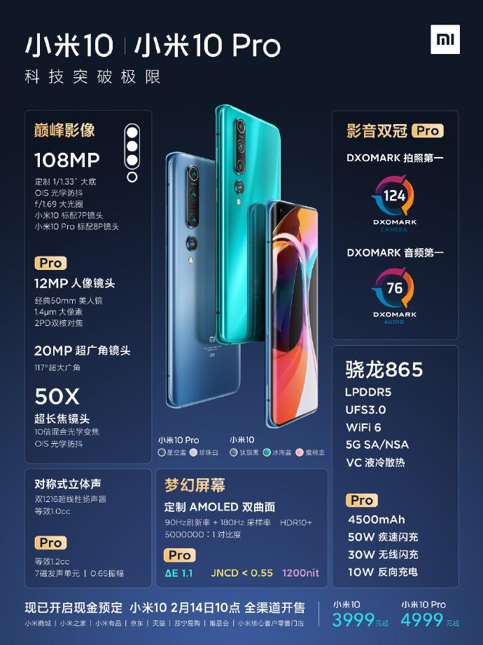 Xiaomi Mi 10 Pro lancé en Chine