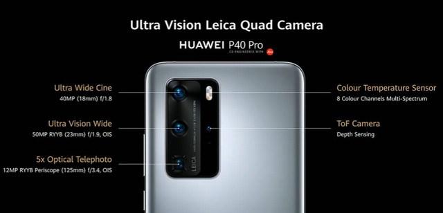 Huawei P40 Pro présente à la place quatre caméras