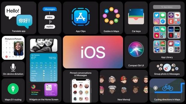 nouvelles fonctionnalités de l'OS 14 d'Apple