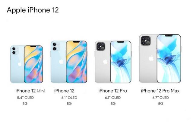 iPhone 12, mini, Pro ou Pro Max? Tous les modèles d'iPhone 12 comparés